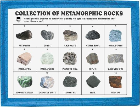 Different Types Rocks