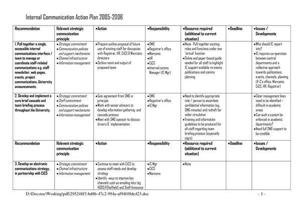 Hse Objectives Examples