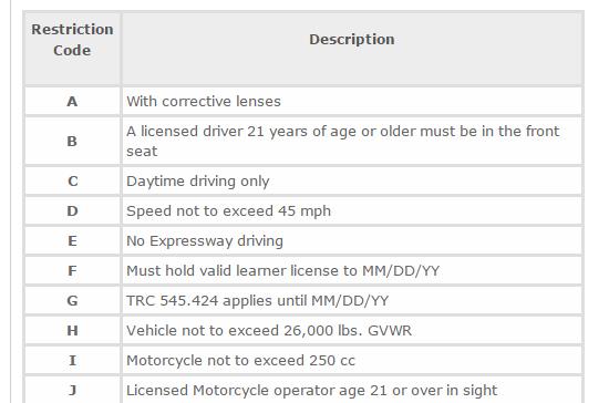 How Can I Get Car Dealer License