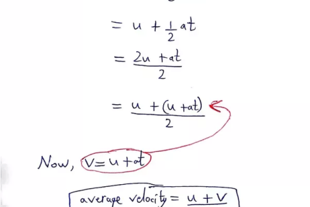 Average Angular Velocity Equation Free Online Graph Online Graph