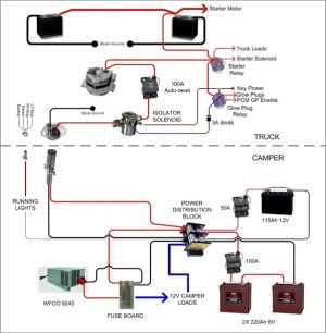 What are stereo wiring diagrams used for?  Quora