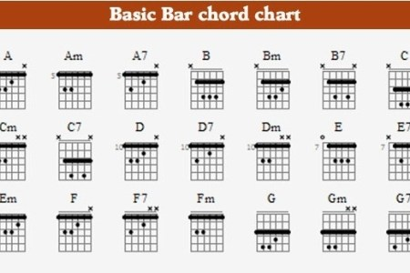 all of me guitar chords » Path Decorations Pictures | Full Path ...