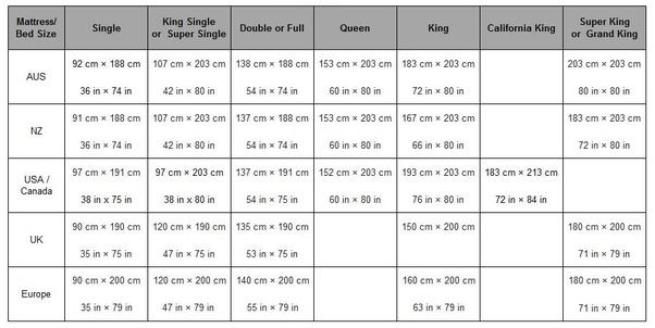 King Sheet Size