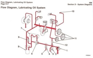 In a Cummins diesel engine, does the piston cooling nozzle