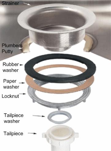 sink flange fiber gasket