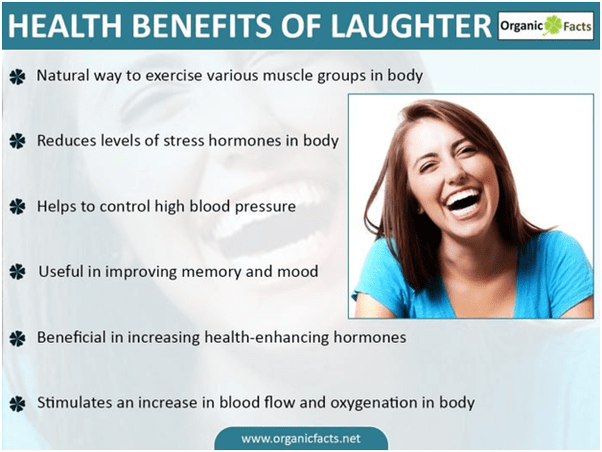 What Does Laughter Best Medicine Mean