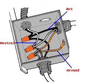 What is an junction box?  Quora