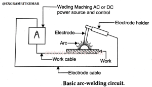 What is arc welding?  Quora