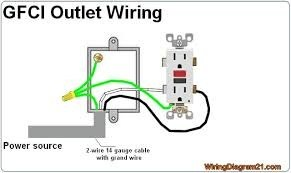 Do I need 123 wire to install a 20a GFCI receptacle and