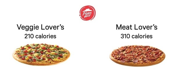 How Many Calories In Pizza Hut Pizza Slice