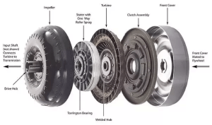 How torque converter is engage and disengage the engine and transmission during gear shifting