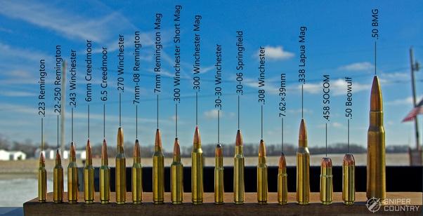 762 56 Vs 5 Nato Rounds