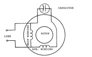 Why is it necessary to switch off the centrifugal switch