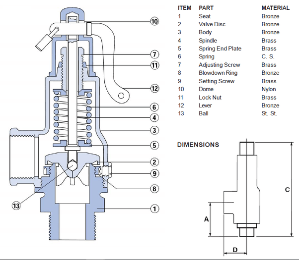 How Is The Pressure Safety Valve PSV Designed Quora