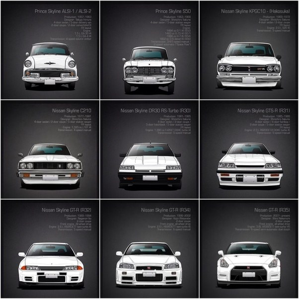 Why Is Nissan GT R Called The Godzilla Quora