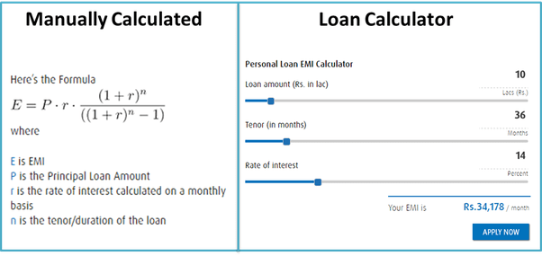 Getting Personal Bank Loan