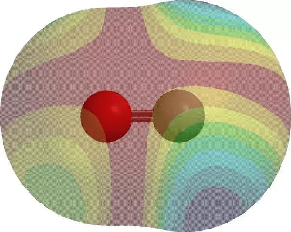 Electron Oxygen Orbitals