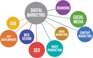 What is digital marketing? What are the basics of Digital Marketing? What is digital marketing