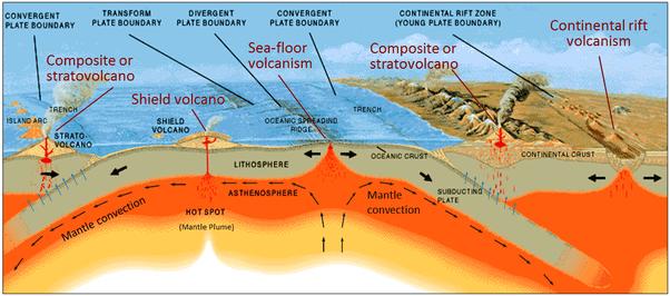 Diagram Labeled Seafloor Spreading