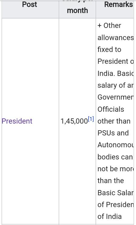 Private Security Salaries