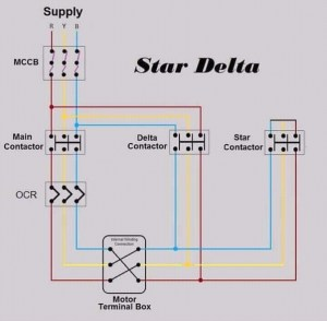 Can you show a connection diagram for a star delta motor