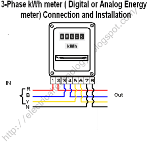 How to know you have 3 phase Electricity at home  Quora