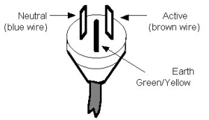 Are electrical plugs in Argentina the same as Australiana one?  Quora