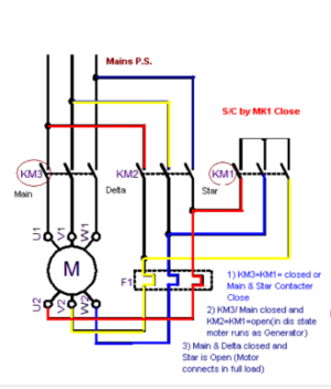 What are the operating principles of the 3 phase star