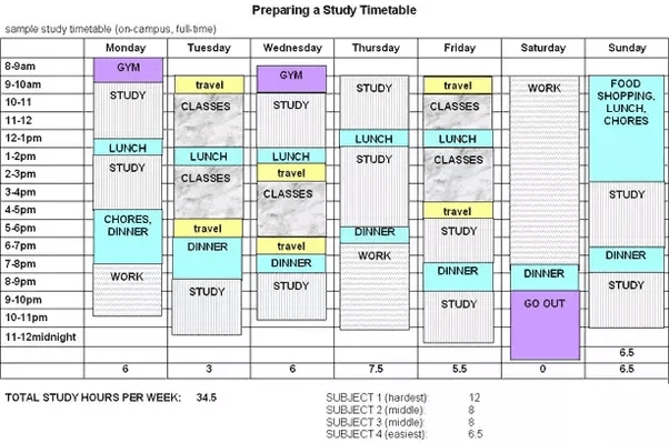 The Best Time Table For A Student?