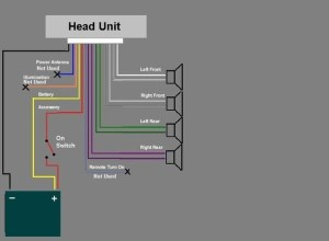 What are stereo wiring diagrams used for?  Quora