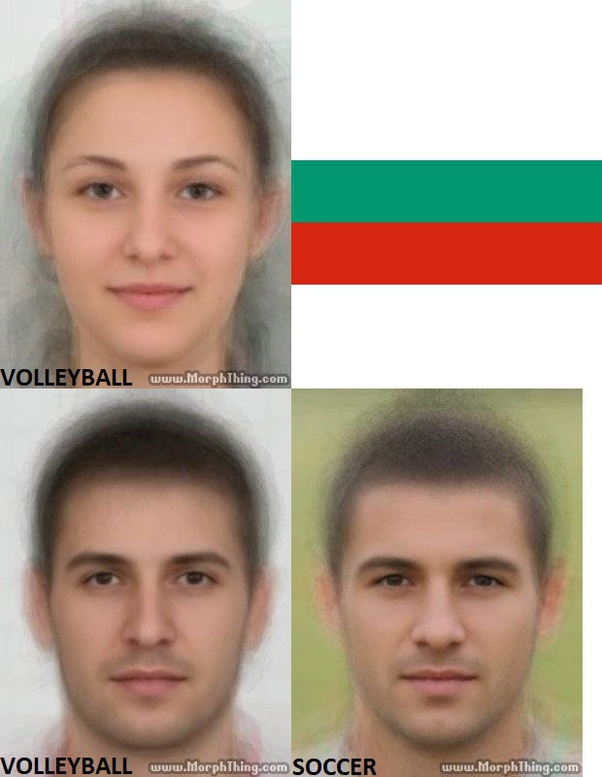 Bulgarians What Look Do