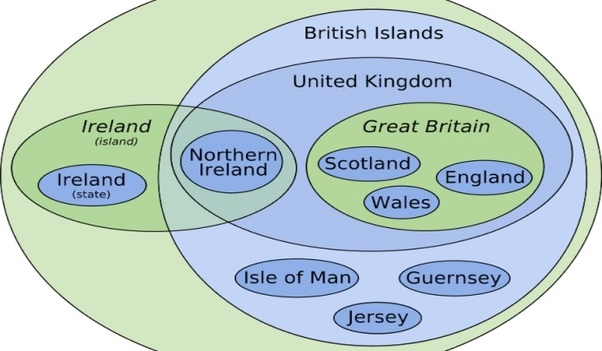 Difference British Uk Isles Between And Great Britain