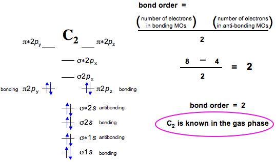Lewis C2 Structure Dot 2