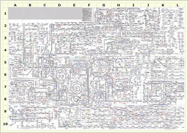 Roche Biochemical Pathways Poster