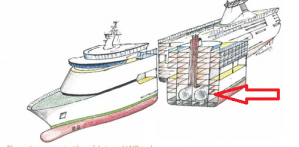 Where are the fuel tanks on a cruise ship located?  Quora