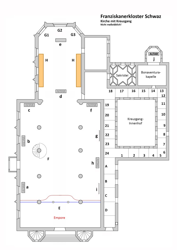 Übersichtsplan Kloster