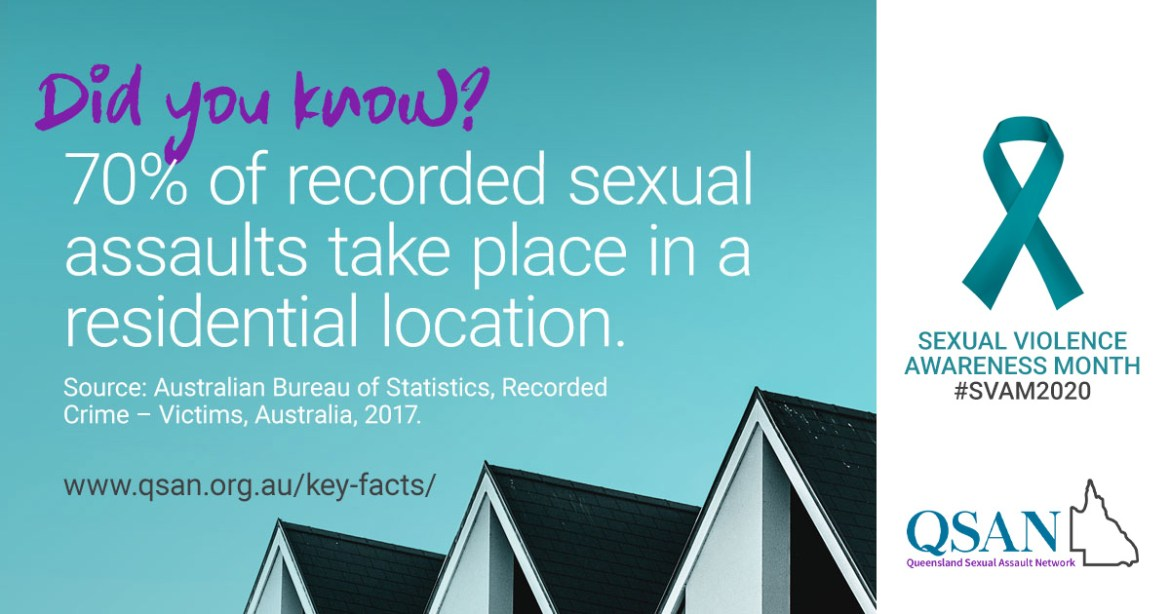 SVAM key fact - white text on a teal blue background