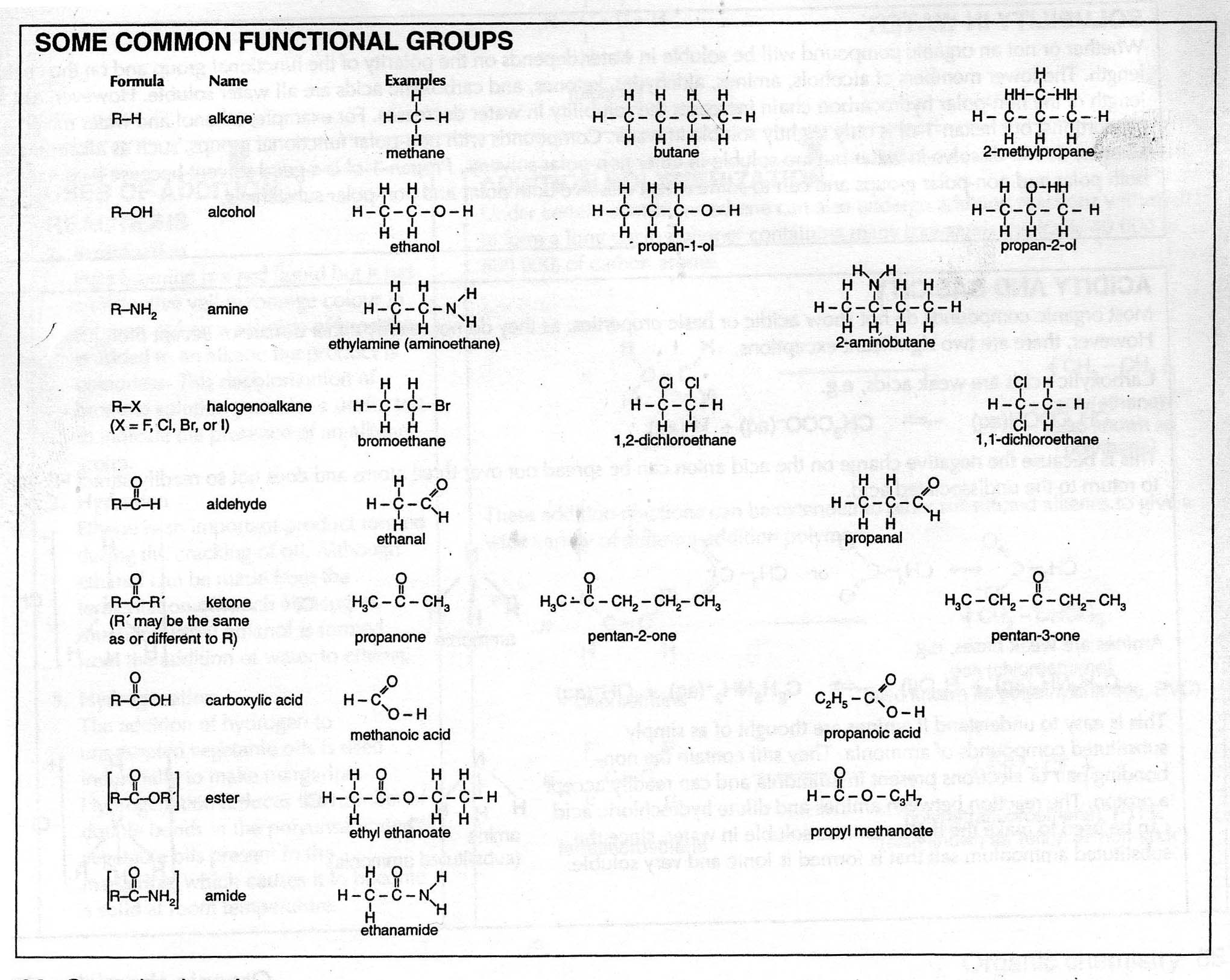 Ib2 Chemistry Week 9 Hw