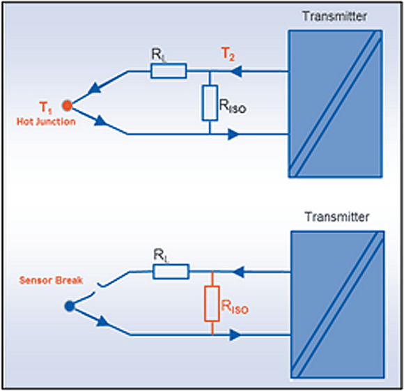 the importance of monitoring isolation resistance in