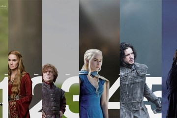 Personajes de Game of Thrones
