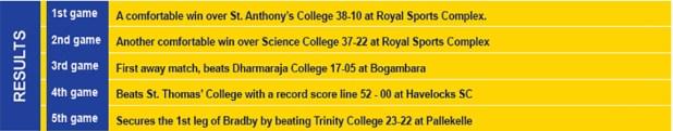 royal-score