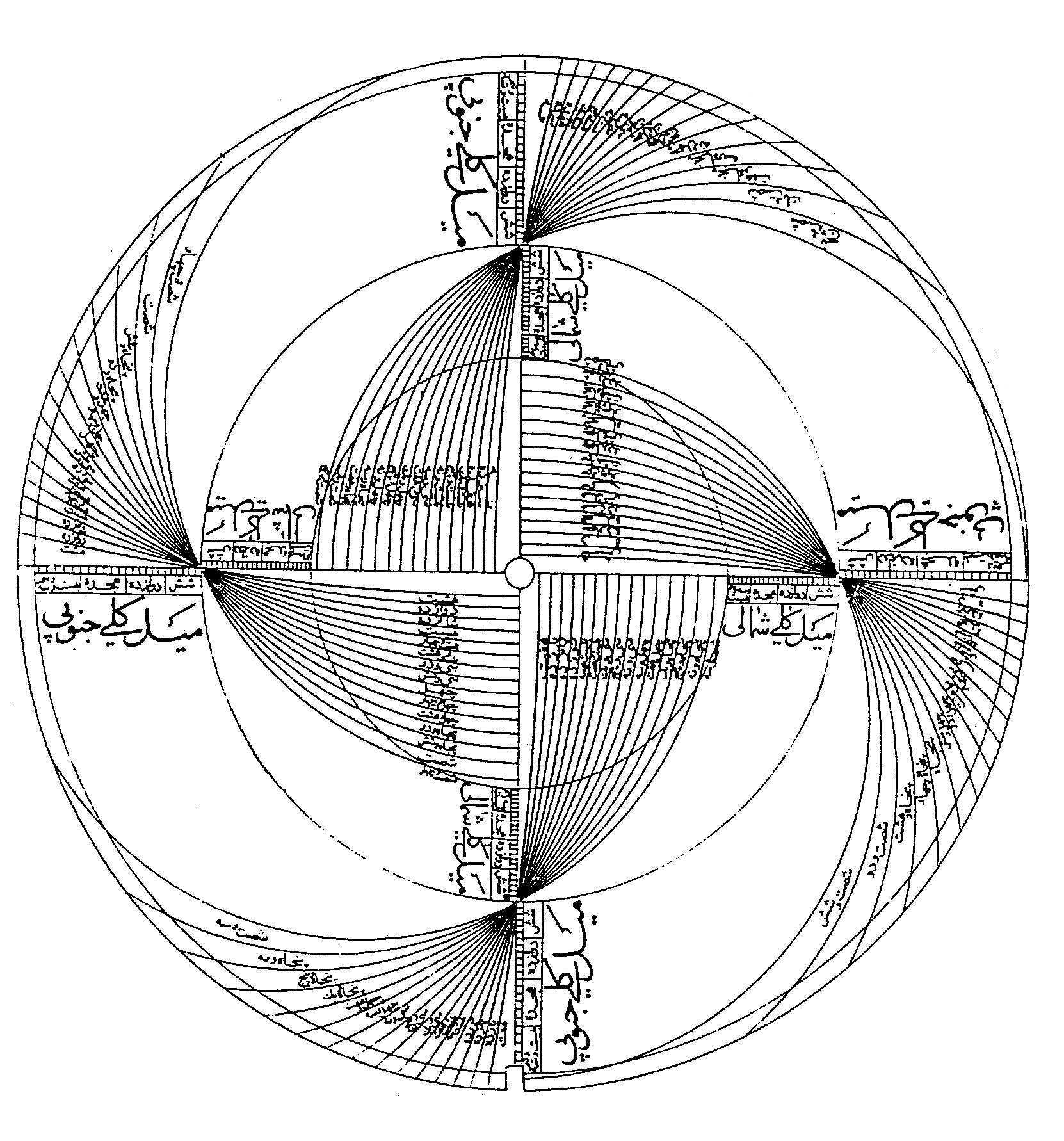 Compass Constructions Worksheet