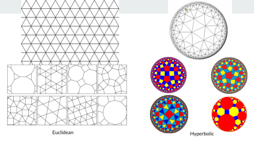 Hyperbolic Geometry of DMT Experiences copy 14