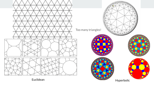 Hyperbolic Geometry of DMT Experiences copy 15