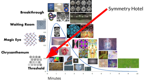 Hyperbolic Geometry of DMT Experiences copy 25