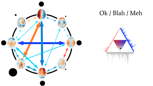 Quantifying Bliss (23)