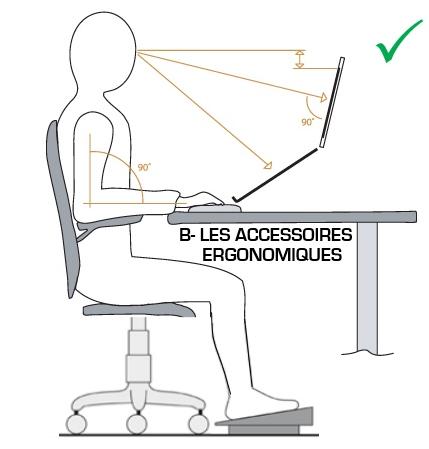 le materiel ergonomique