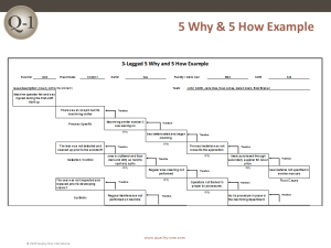 5 Why & 5 How | Root Cause Analysis | QualityOne
