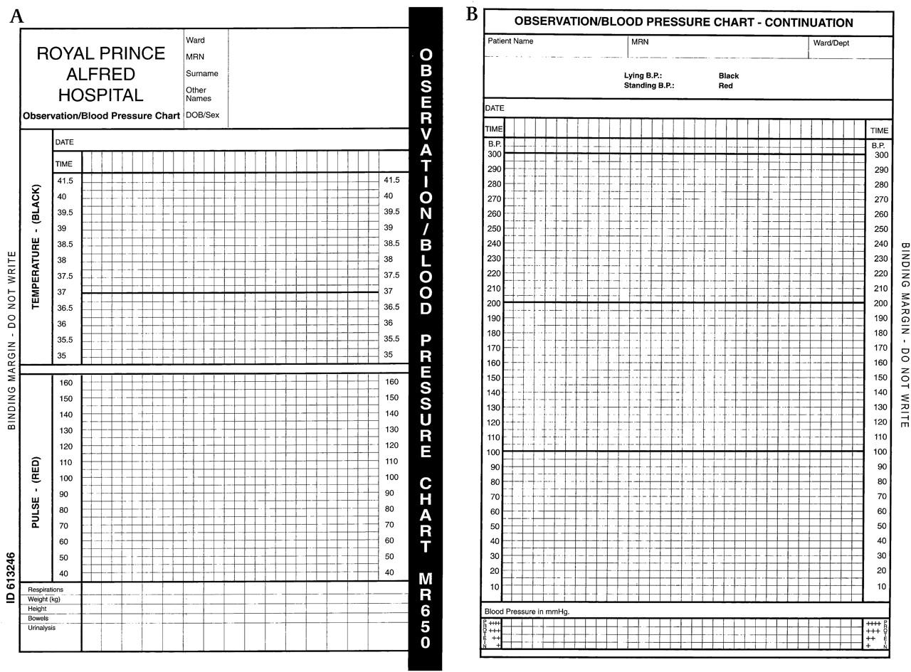 Download Hospital Observation Chart