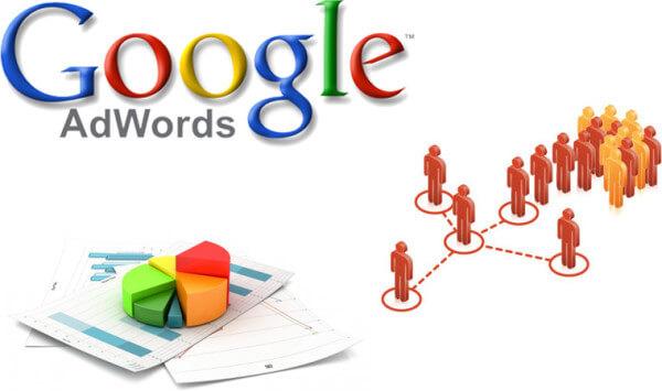 Loại bỏ click ảo cho quảng cáo google adwords